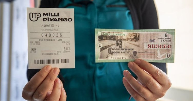Photo of Milli Piyango, On Numara, Sayısal Loto, Süper Loto İkramiyesi Banka Aracılığı ile Nasıl Alınır? (2020 GÜNCEL)